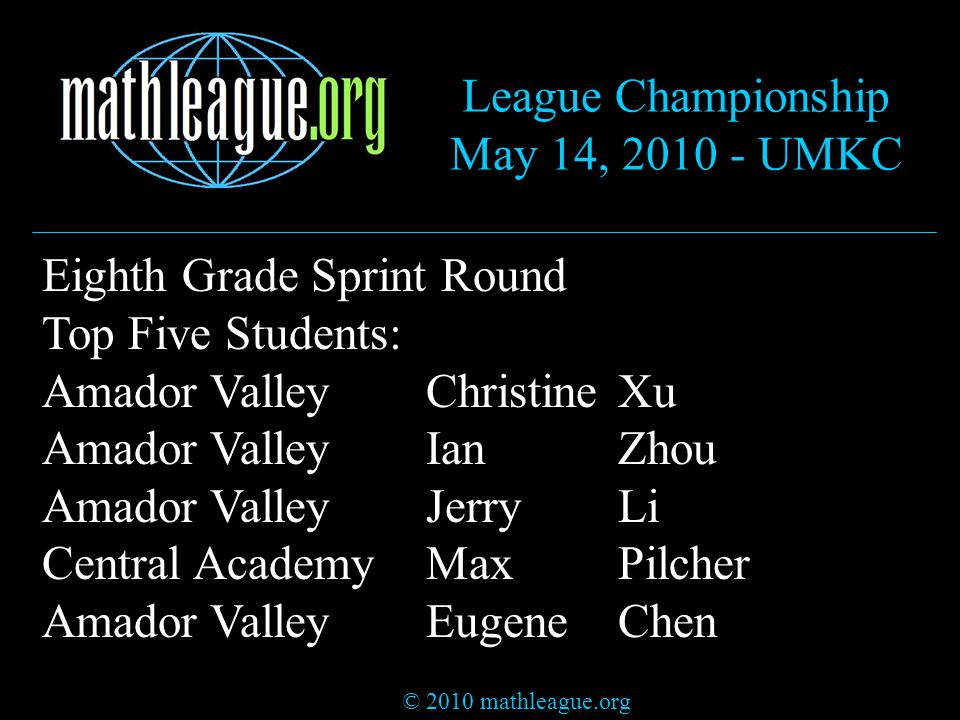 © 2010 mathleague.org League Championship May 14, 2010 - UMKC Eighth Grade Sprint Round Top Five Students: Amador ValleyChristineXu Amador ValleyIanZhou Amador ValleyJerryLi Central AcademyMaxPilcher Amador ValleyEugeneChen