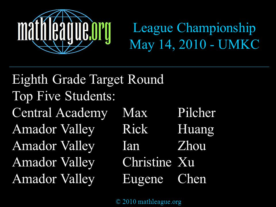 © 2010 mathleague.org League Championship May 14, 2010 - UMKC Eighth Grade Target Round Top Five Students: Central AcademyMaxPilcher Amador ValleyRickHuang Amador ValleyIanZhou Amador ValleyChristineXu Amador ValleyEugeneChen