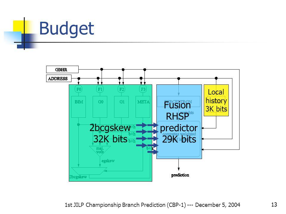 1st JILP Championship Branch Prediction (CBP-1) --- December 5, 2004 13 Budget 2bcgskew 32K bits Fusion RHSP predictor 29K bits Local history 3K bits