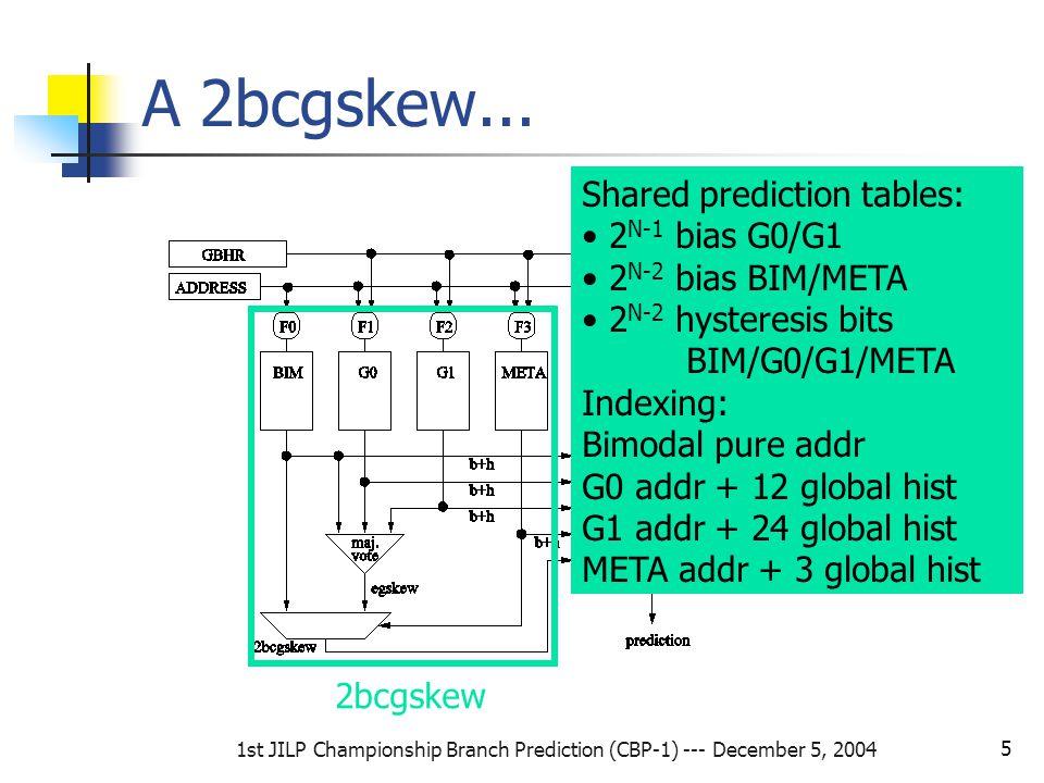 1st JILP Championship Branch Prediction (CBP-1) --- December 5, 2004 5 A 2bcgskew...