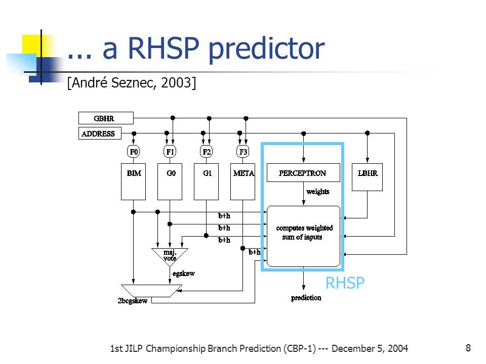 1st JILP Championship Branch Prediction (CBP-1) --- December 5, 2004 8...