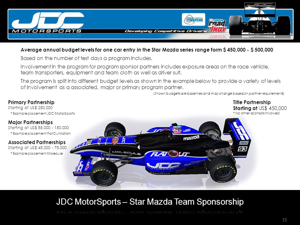 15 Average annual budget levels for one car entry in the Star Mazda series range form $ 450,000 - $ 500,000 Based on the number of test days a program includes.