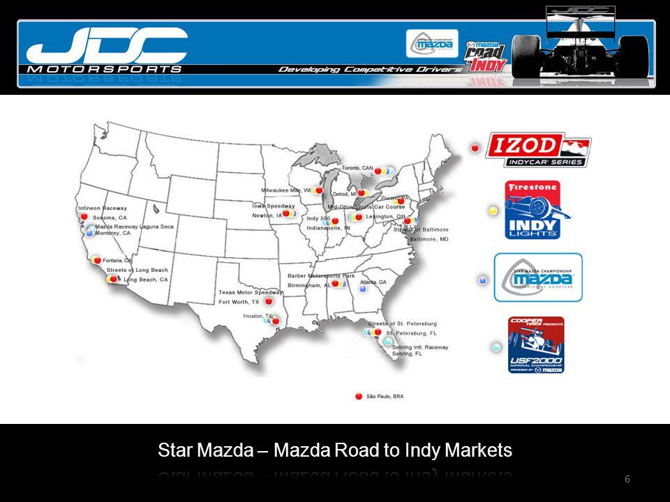 7 JDC MotorSports Star Mazda 2013 USF2000, Star Mazda, Indy Lights, IndyCar 41,654,764 CountryVenueSeriesMarketStateMarket SizeMarketCircuit Type Ranking USAIndianapolis 500USF2000, Star Mazda, Indy Lights, IndyCarIndianapolis (Chicago)IN9,307,90040 / 3Super Speedway Oval USABaltimore Grand PrixStar Mazda, IndyLights, IndyCar, ALMSBaltimore, DCMD6,840,4007 / 21Temporary Street Circuit USAMazda RacewayStar Mazda, Grand AmSan Francisco - Bay AreaCA6,131,5004Permanent Road Circuit CANHonda Indy TorontoUSF2000, Star Mazda, Indy Lights, IndyCarTorontoONT5,583,064CAN 1Temporary Street Circuit USAHouston Indy GP (new Venue 2013)USF2000, Star Mazda, Indy Lights, IndyCarHoustonTX5,025,8006Temporary Street Circuit USAHonda Indy 200 at Mid-OhioUSF2000, Star Mazda, Indy Lights, IndyCar, ALMSCleveland, ColumbusOH3,282,70030 / 35Permanent Road Circuit USAHonda Indy St.