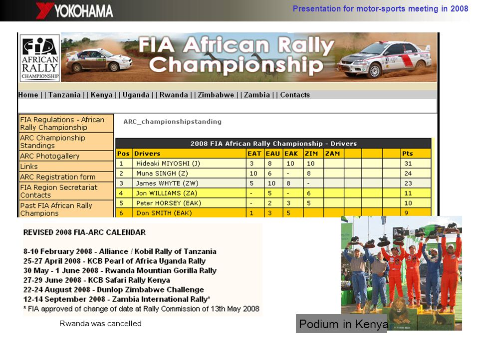 Presentation for motor-sports meeting in 2008 Rwanda was cancelled Podium in Kenya