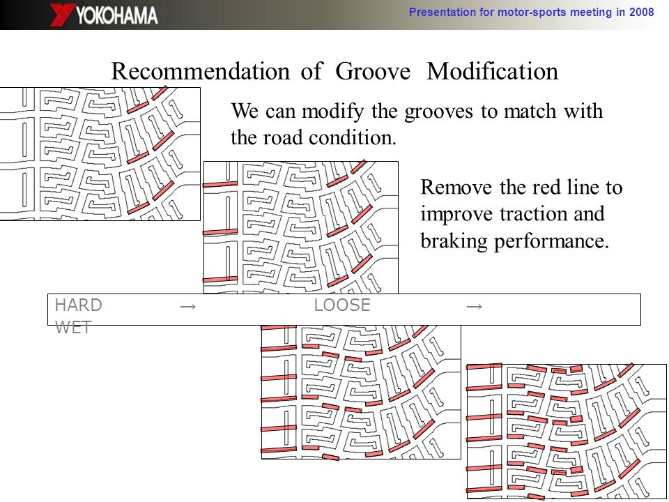 Presentation for motor-sports meeting in 2008 Recommendation of Groove Modification HARD LOOSE WET We can modify the grooves to match with the road condition.
