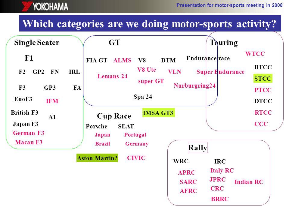 Presentation for motor-sports meeting in 2008 Single Seater Rally WRC JPRC APRC F1 F3 F2 FA GP2 GP3 IRL IFM EuoF3 British F3 German F3 GT ALMSFIA GT s