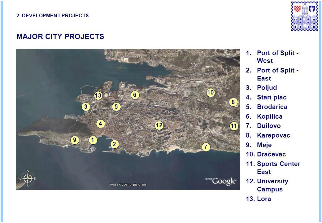 MAJOR CITY PROJECTS 2 1.Port of Split - West 2.Port of Split - East 3.Poljud 4.Stari plac 5.Brodarica 6.Kopilica 7.Duilovo 8.Karepovac 9.Meje 10.Dračevac 11.Sports Center East 12.University Campus 13.Lora 1 3 4 5 6 7 8 9 10 11 12 2.
