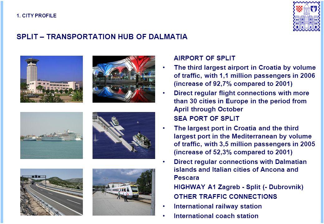 SPLIT – TRANSPORTATION HUB OF DALMATIA 1.