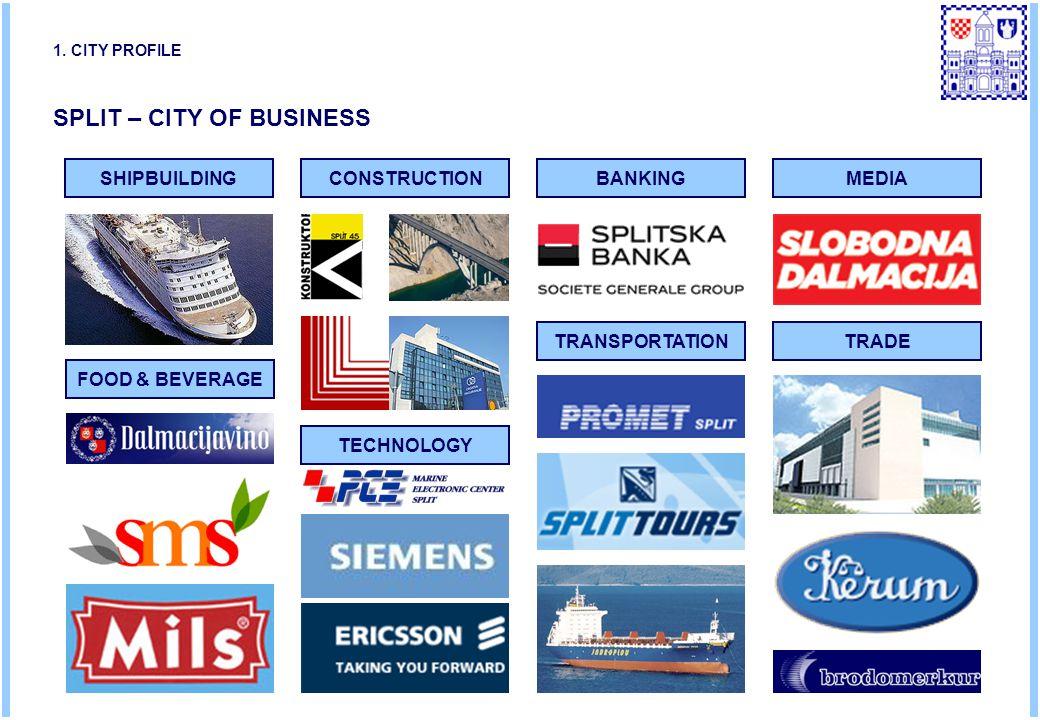 SPLIT – CITY OF BUSINESS 1.