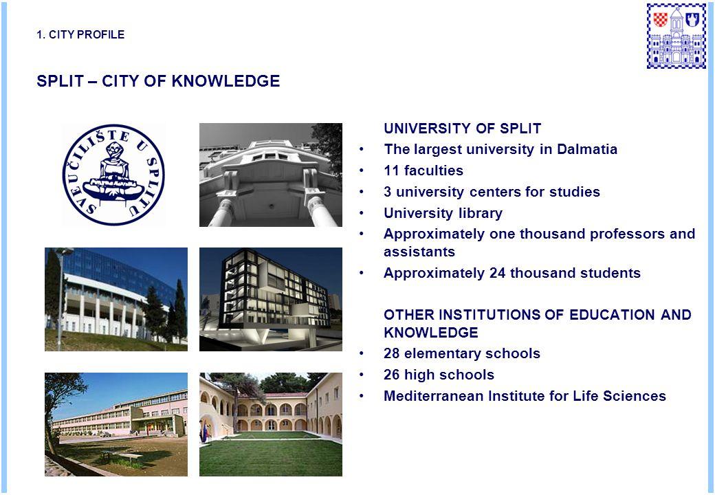 SPLIT – CITY OF KNOWLEDGE 1.
