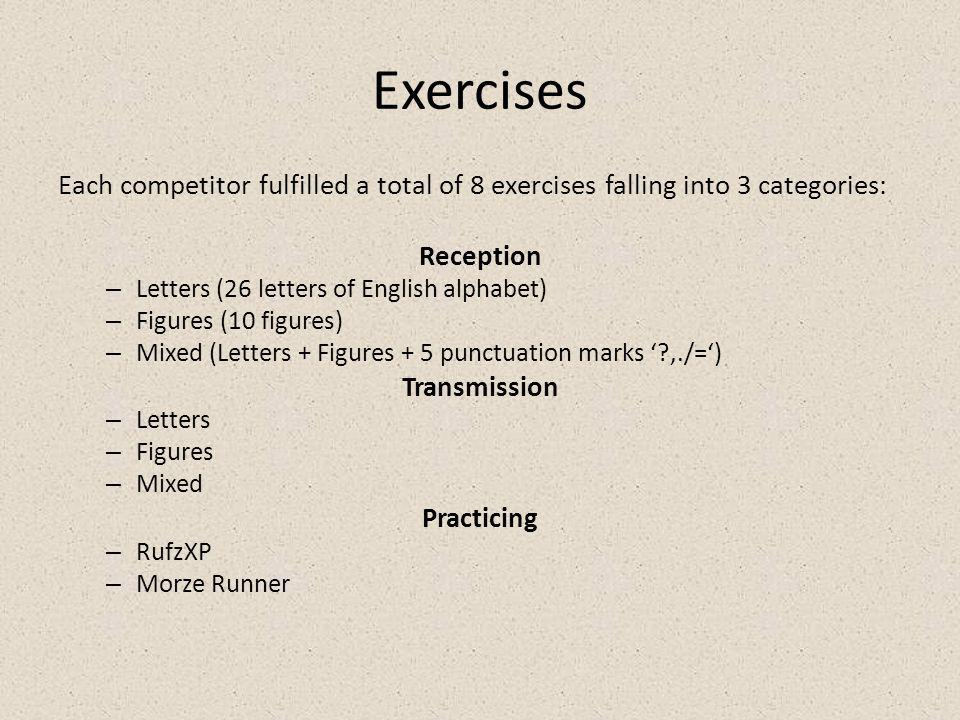 Exercises Each competitor fulfilled a total of 8 exercises falling into 3 categories: Reception – Letters (26 letters of English alphabet) – Figures (