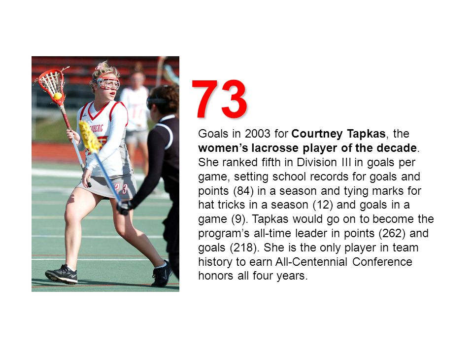 73 Goals in 2003 for Courtney Tapkas, the womens lacrosse player of the decade.