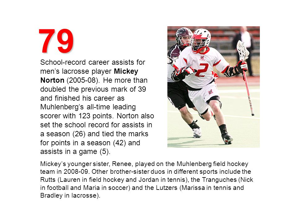 79 School-record career assists for mens lacrosse player Mickey Norton (2005-08).