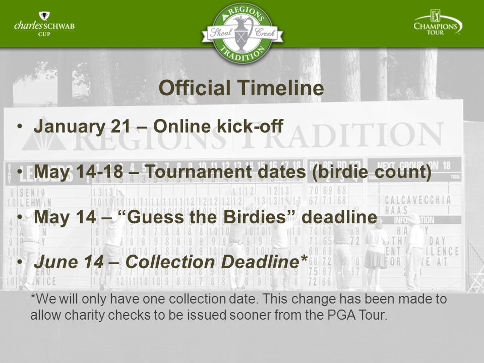 January 21 – Online kick-off May 14-18 – Tournament dates (birdie count) May 14 – Guess the Birdies deadline June 14 – Collection Deadline* Official Timeline *We will only have one collection date.