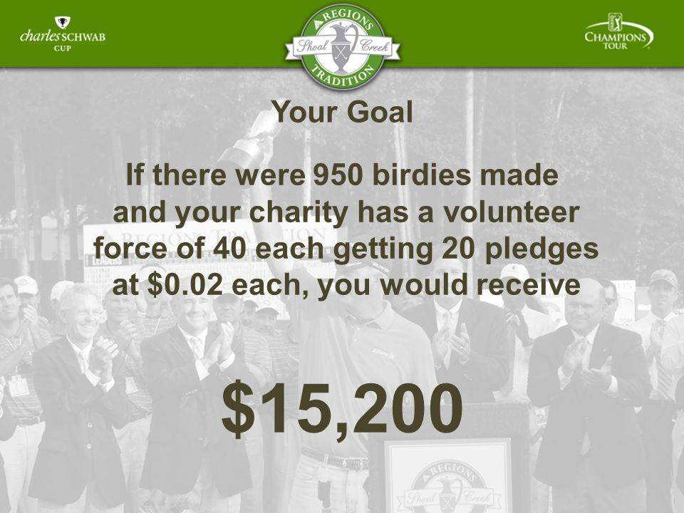 Your Goal If there were 950 birdies made and your charity has a volunteer force of 40 each getting 20 pledges at $0.02 each, you would receive $15,200