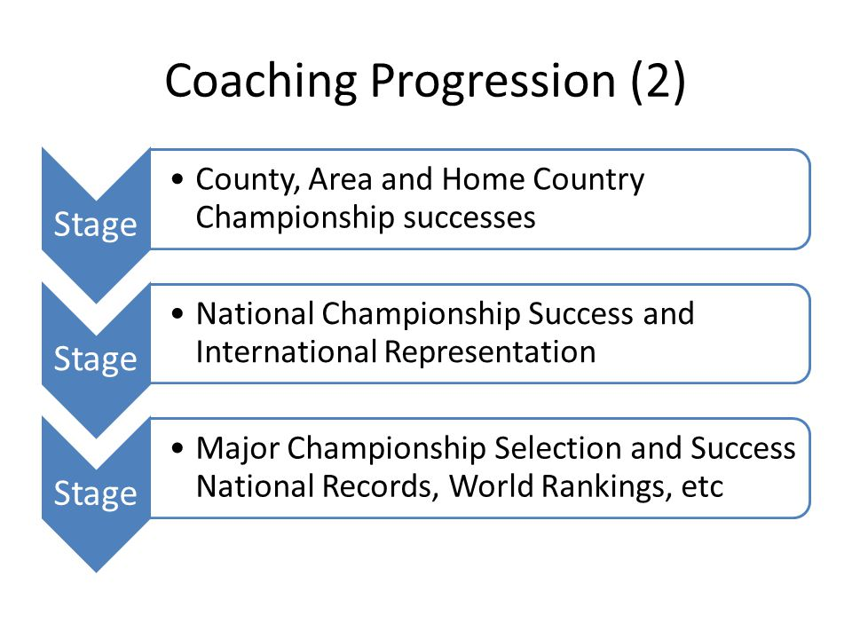 Coaching Progression (2) Stage County, Area and Home Country Championship successes Stage National Championship Success and International Representati