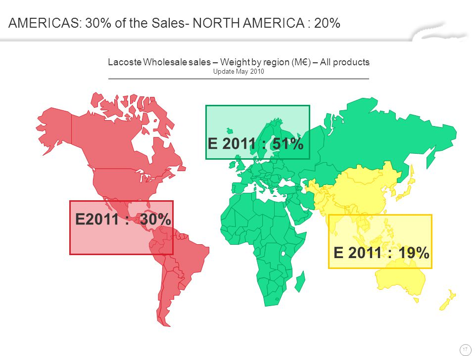 17 AMERICAS: 30% of the Sales- NORTH AMERICA : 20% E2011 :30% E 2011 :51% E 2011 :19% Lacoste Wholesale sales – Weight by region (M) – All products Update May 2010