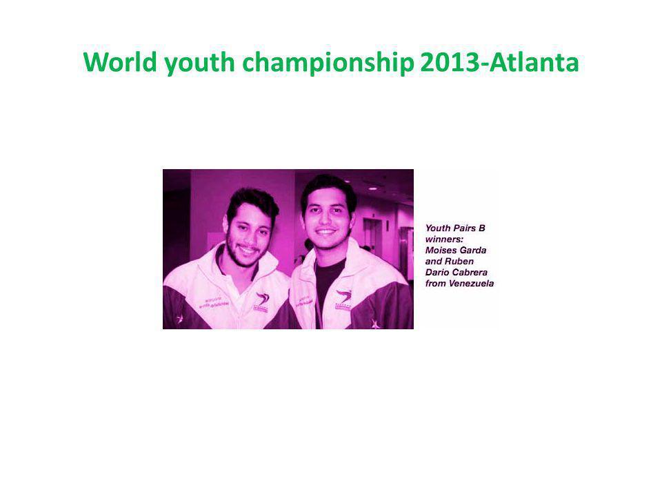 World youth championship 2013-Atlanta