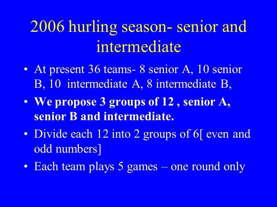 2006 hurling season- senior and intermediate At present 36 teams- 8 senior A, 10 senior B, 10 intermediate A, 8 intermediate B, We propose 3 groups of 12, senior A, senior B and intermediate.