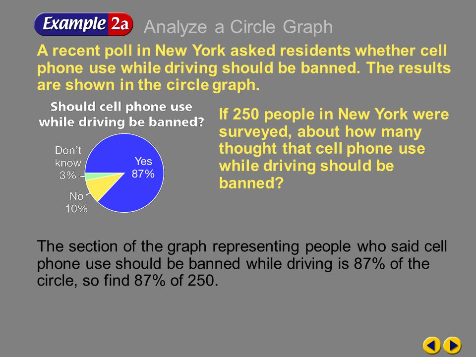 Example 9-2a A recent poll in New York asked residents whether cell phone use while driving should be banned.