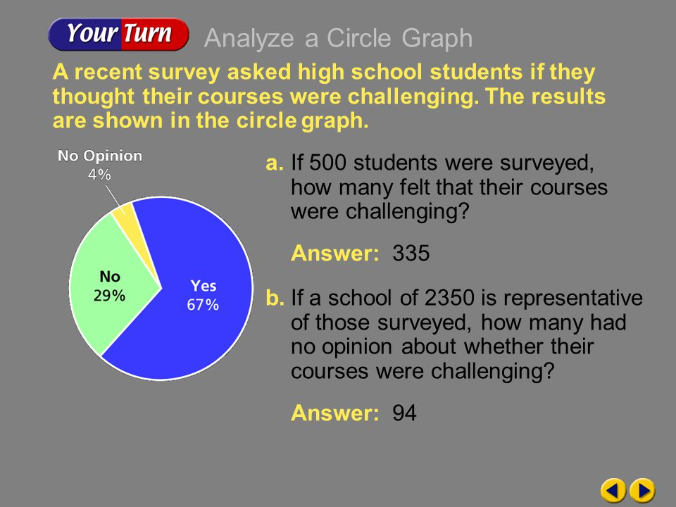 Example 9-2c A recent survey asked high school students if they thought their courses were challenging.
