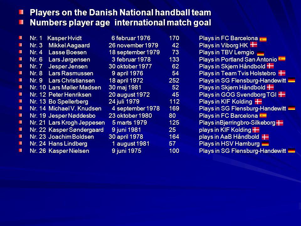 Players on the Danish National handball team Numbers player age international match goal Nr.