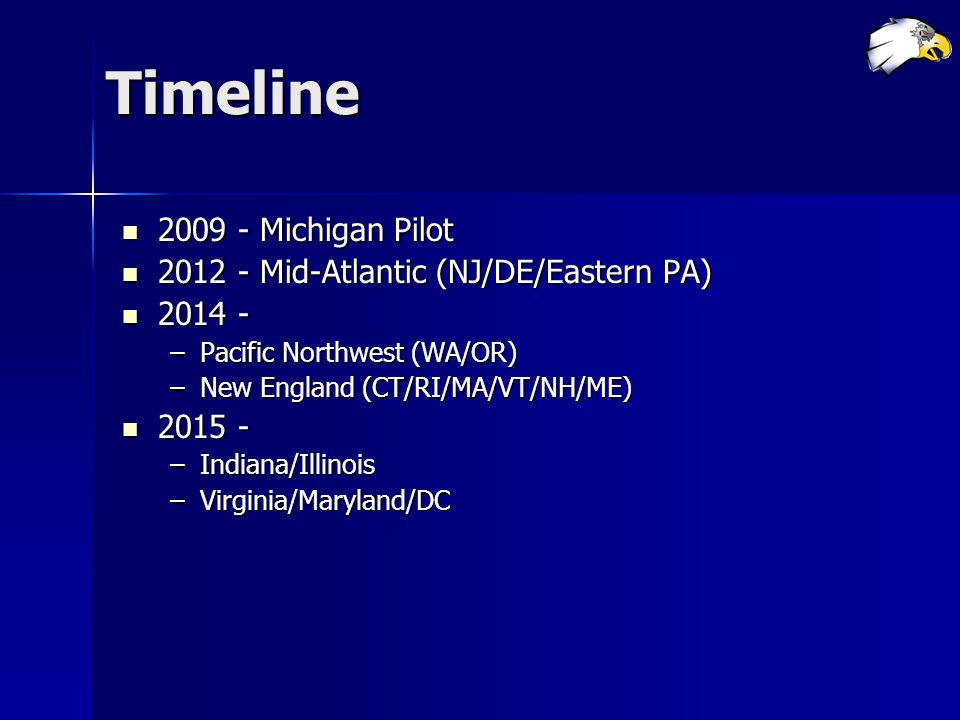 Timeline Michigan Pilot Michigan Pilot Mid-Atlantic (NJ/DE/Eastern PA) Mid-Atlantic (NJ/DE/Eastern PA) –Pacific Northwest (WA/OR) –New England (CT/RI/MA/VT/NH/ME) –Indiana/Illinois –Virginia/Maryland/DC