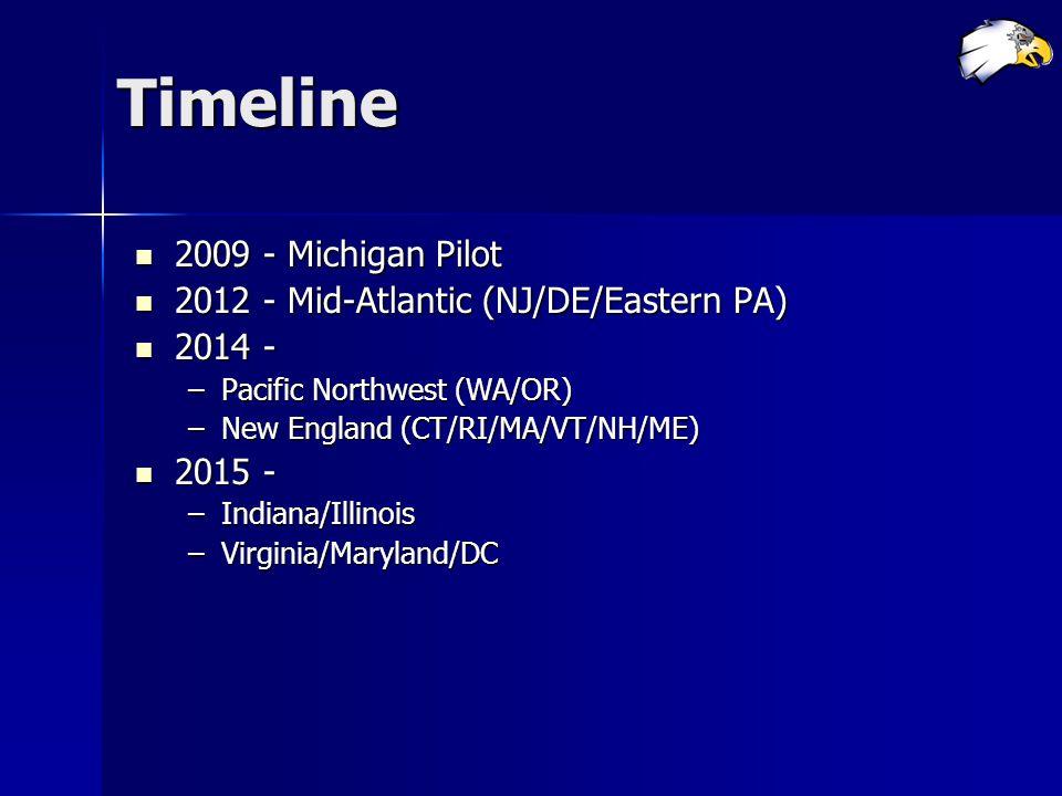 Timeline 2009 - Michigan Pilot 2009 - Michigan Pilot 2012 - Mid-Atlantic (NJ/DE/Eastern PA) 2012 - Mid-Atlantic (NJ/DE/Eastern PA) 2014 - 2014 - –Pacific Northwest (WA/OR) –New England (CT/RI/MA/VT/NH/ME) 2015 - 2015 - –Indiana/Illinois –Virginia/Maryland/DC