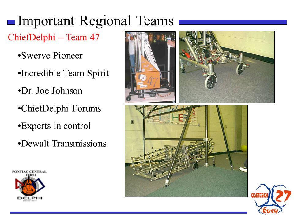 Important Regional Teams ChiefDelphi – Team 47 Swerve Pioneer Incredible Team Spirit Dr.