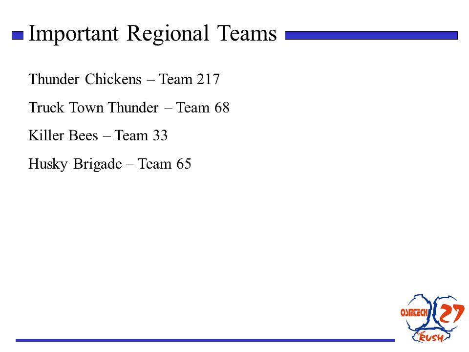 Important Regional Teams Thunder Chickens – Team 217 Truck Town Thunder – Team 68 Killer Bees – Team 33 Husky Brigade – Team 65