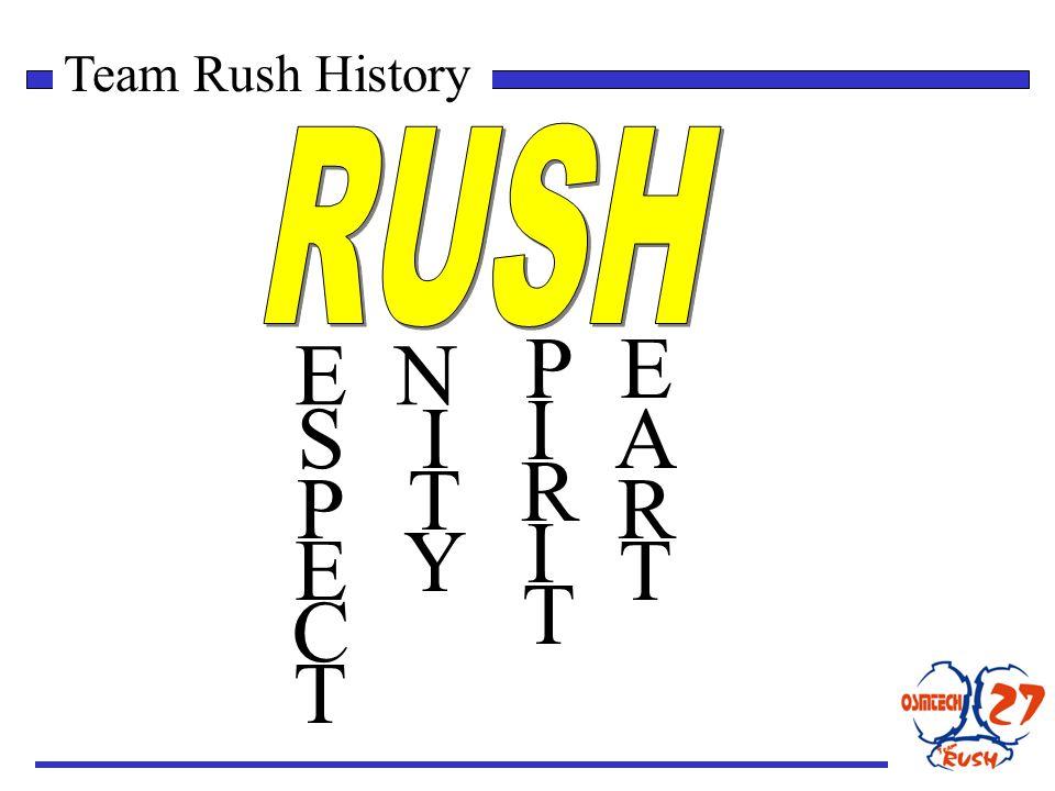 Team Rush History T E S P C E N I T Y P I R I T E A R T