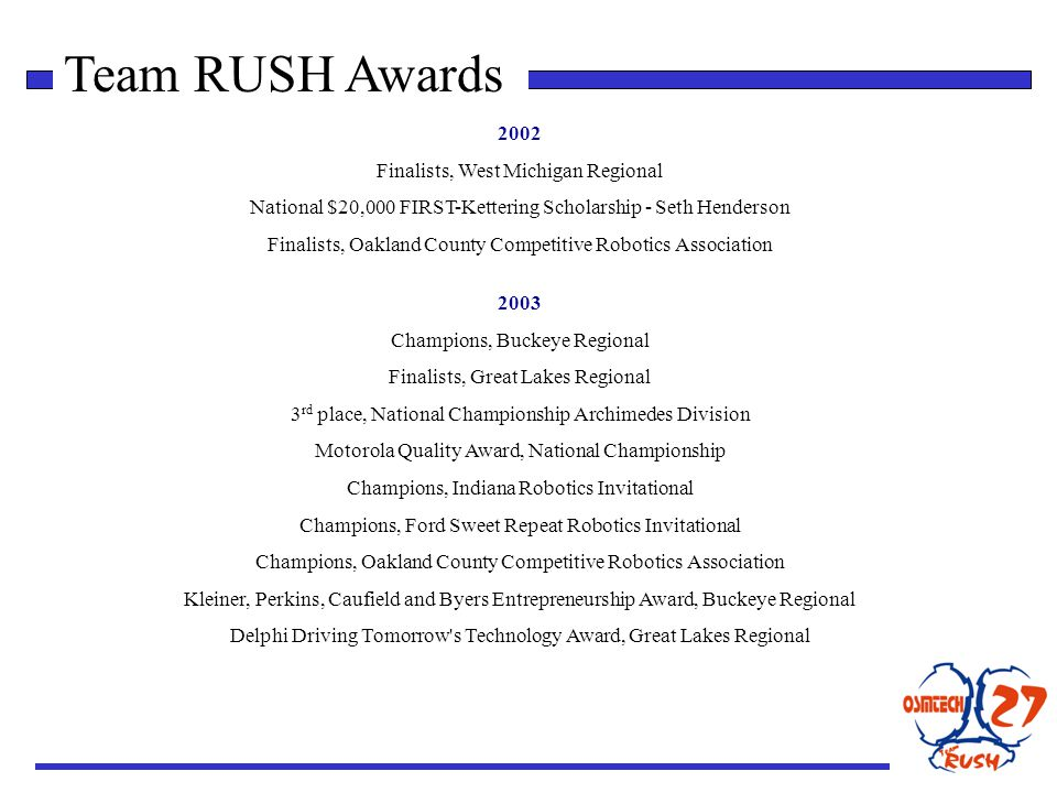 Team RUSH Awards 2002 Finalists, West Michigan Regional National $20,000 FIRST-Kettering Scholarship - Seth Henderson Finalists, Oakland County Competitive Robotics Association 2003 Champions, Buckeye Regional Finalists, Great Lakes Regional 3 rd place, National Championship Archimedes Division Motorola Quality Award, National Championship Champions, Indiana Robotics Invitational Champions, Ford Sweet Repeat Robotics Invitational Champions, Oakland County Competitive Robotics Association Kleiner, Perkins, Caufield and Byers Entrepreneurship Award, Buckeye Regional Delphi Driving Tomorrow s Technology Award, Great Lakes Regional