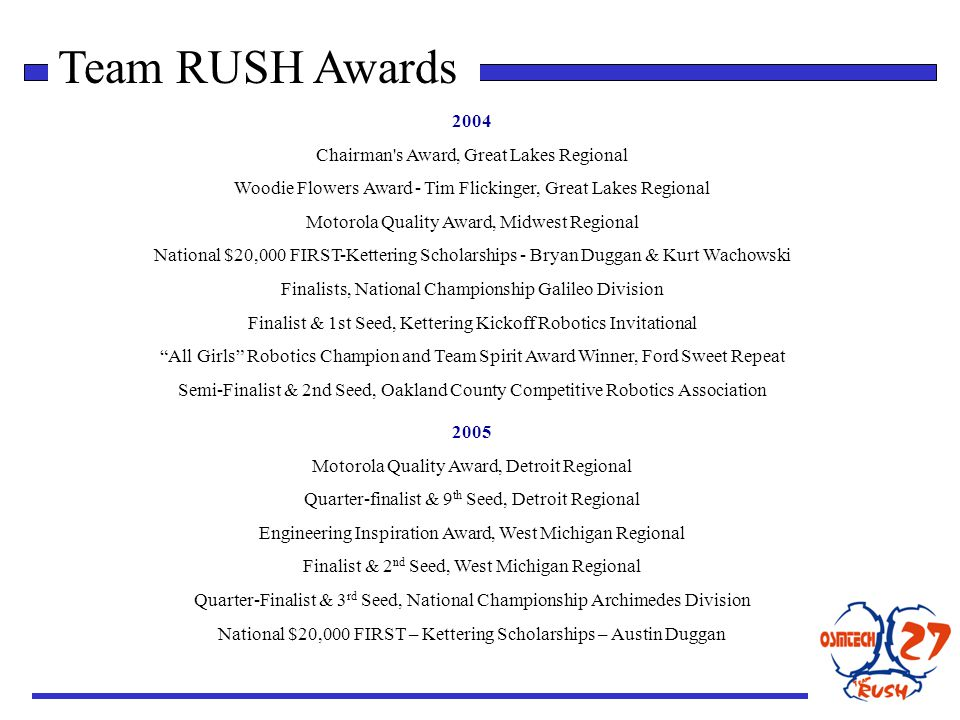 Team RUSH Awards 2004 Chairman s Award, Great Lakes Regional Woodie Flowers Award - Tim Flickinger, Great Lakes Regional Motorola Quality Award, Midwest Regional National $20,000 FIRST-Kettering Scholarships - Bryan Duggan & Kurt Wachowski Finalists, National Championship Galileo Division Finalist & 1st Seed, Kettering Kickoff Robotics Invitational All Girls Robotics Champion and Team Spirit Award Winner, Ford Sweet Repeat Semi-Finalist & 2nd Seed, Oakland County Competitive Robotics Association 2005 Motorola Quality Award, Detroit Regional Quarter-finalist & 9 th Seed, Detroit Regional Engineering Inspiration Award, West Michigan Regional Finalist & 2 nd Seed, West Michigan Regional Quarter-Finalist & 3 rd Seed, National Championship Archimedes Division National $20,000 FIRST – Kettering Scholarships – Austin Duggan
