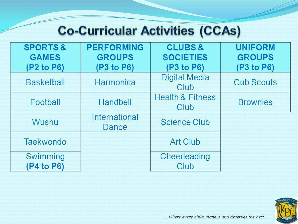 … where every child matters and deserves the best SPORTS & GAMES (P2 to P6) PERFORMING GROUPS (P3 to P6) CLUBS & SOCIETIES (P3 to P6) UNIFORM GROUPS (