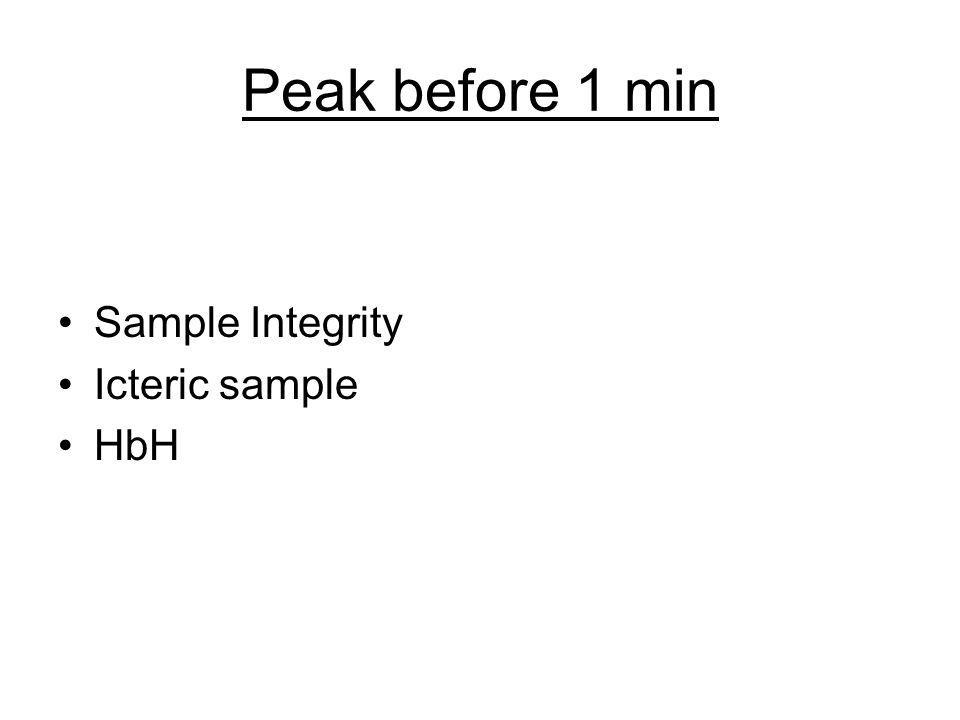 Peak before 1 min Sample Integrity Icteric sample HbH