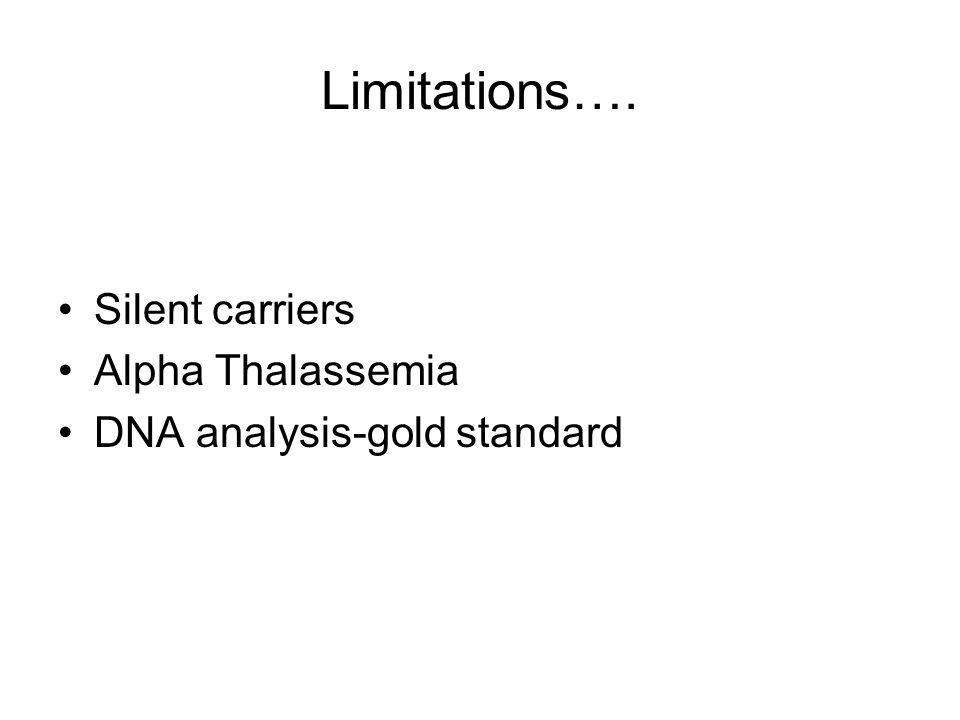 Limitations…. Silent carriers Alpha Thalassemia DNA analysis-gold standard