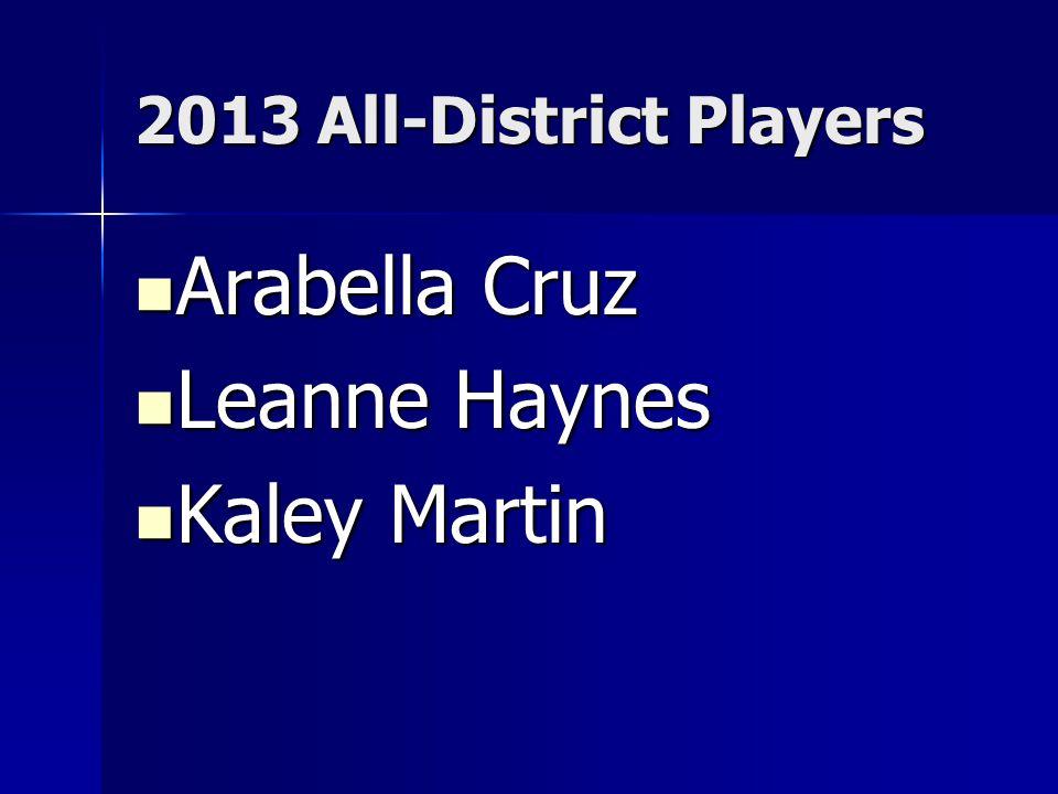 2013 All-District Players Arabella Cruz Arabella Cruz Leanne Haynes Leanne Haynes Kaley Martin Kaley Martin