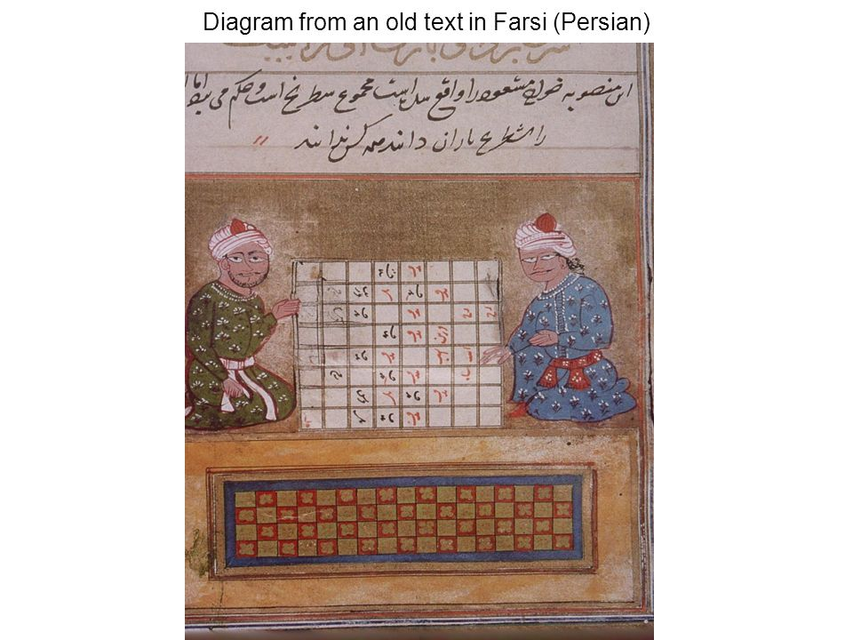 Diagram from an old text in Farsi (Persian)