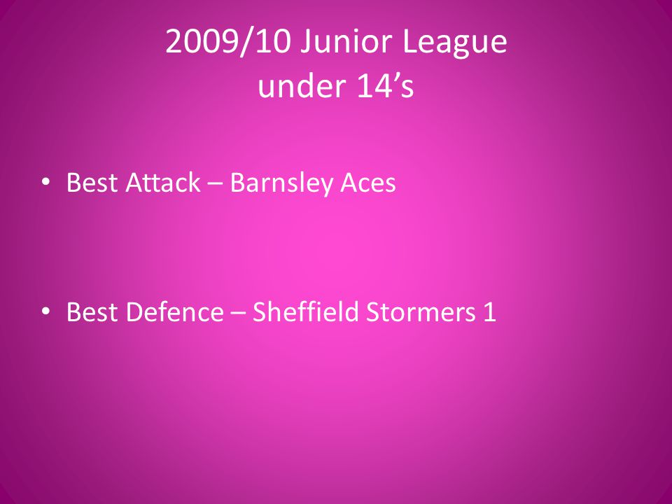 2009/10 Junior League under 14s Best Attack – Barnsley Aces Best Defence – Sheffield Stormers 1
