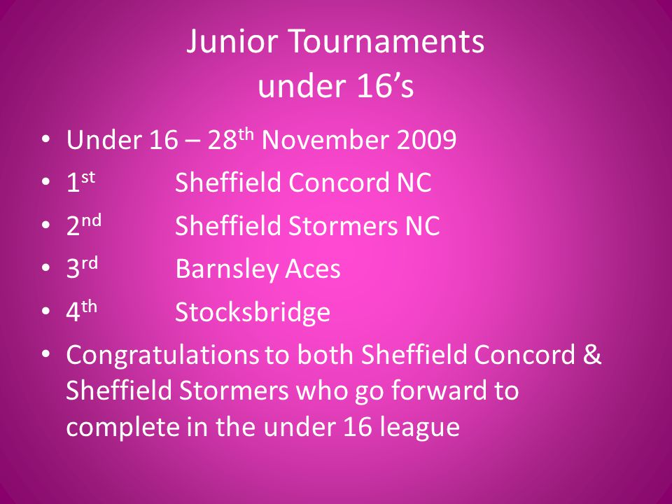 Junior Tournaments under 16s Under 16 – 28 th November 2009 1 st Sheffield Concord NC 2 nd Sheffield Stormers NC 3 rd Barnsley Aces 4 th Stocksbridge Congratulations to both Sheffield Concord & Sheffield Stormers who go forward to complete in the under 16 league