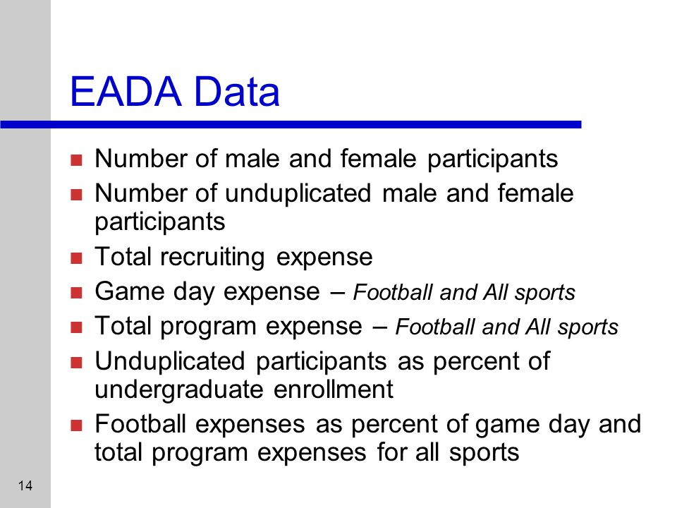 14 EADA Data Number of male and female participants Number of unduplicated male and female participants Total recruiting expense Game day expense – Football and All sports Total program expense – Football and All sports Unduplicated participants as percent of undergraduate enrollment Football expenses as percent of game day and total program expenses for all sports