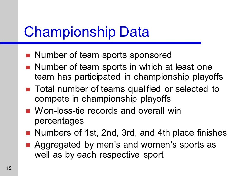 15 Championship Data Number of team sports sponsored Number of team sports in which at least one team has participated in championship playoffs Total number of teams qualified or selected to compete in championship playoffs Won-loss-tie records and overall win percentages Numbers of 1st, 2nd, 3rd, and 4th place finishes Aggregated by mens and womens sports as well as by each respective sport
