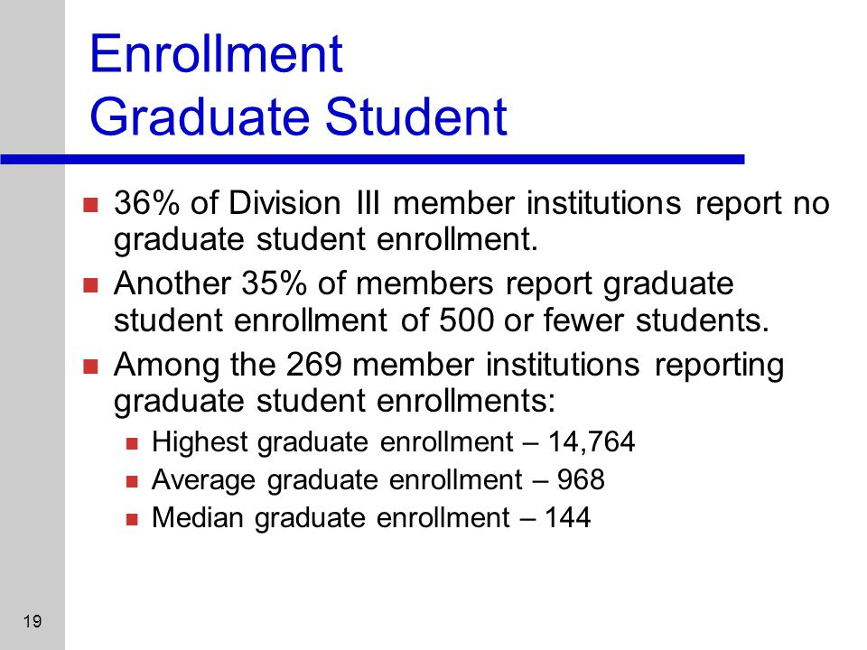 19 Enrollment Graduate Student 36% of Division III member institutions report no graduate student enrollment.