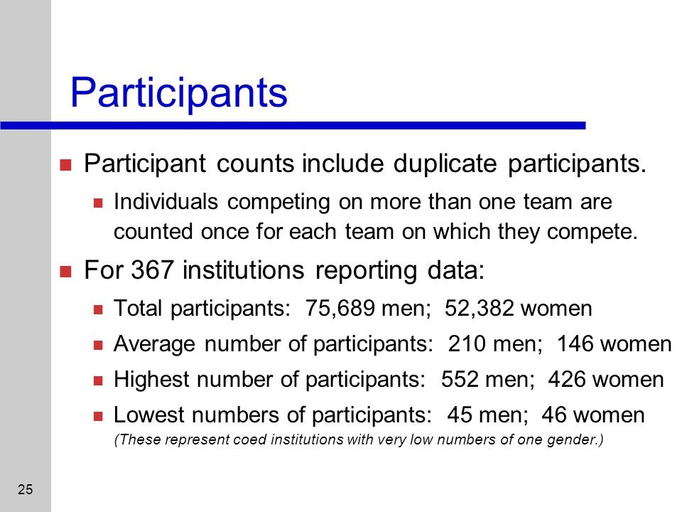 25 Participants Participant counts include duplicate participants.