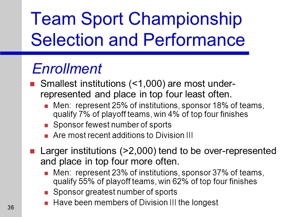 36 Team Sport Championship Selection and Performance Smallest institutions (<1,000) are most under- represented and place in top four least often.