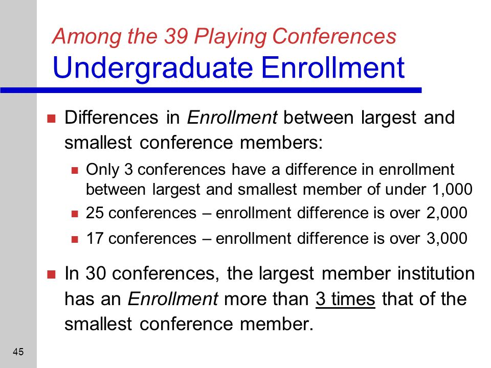 45 Among the 39 Playing Conferences Undergraduate Enrollment Differences in Enrollment between largest and smallest conference members: Only 3 conferences have a difference in enrollment between largest and smallest member of under 1, conferences – enrollment difference is over 2, conferences – enrollment difference is over 3,000 In 30 conferences, the largest member institution has an Enrollment more than 3 times that of the smallest conference member.