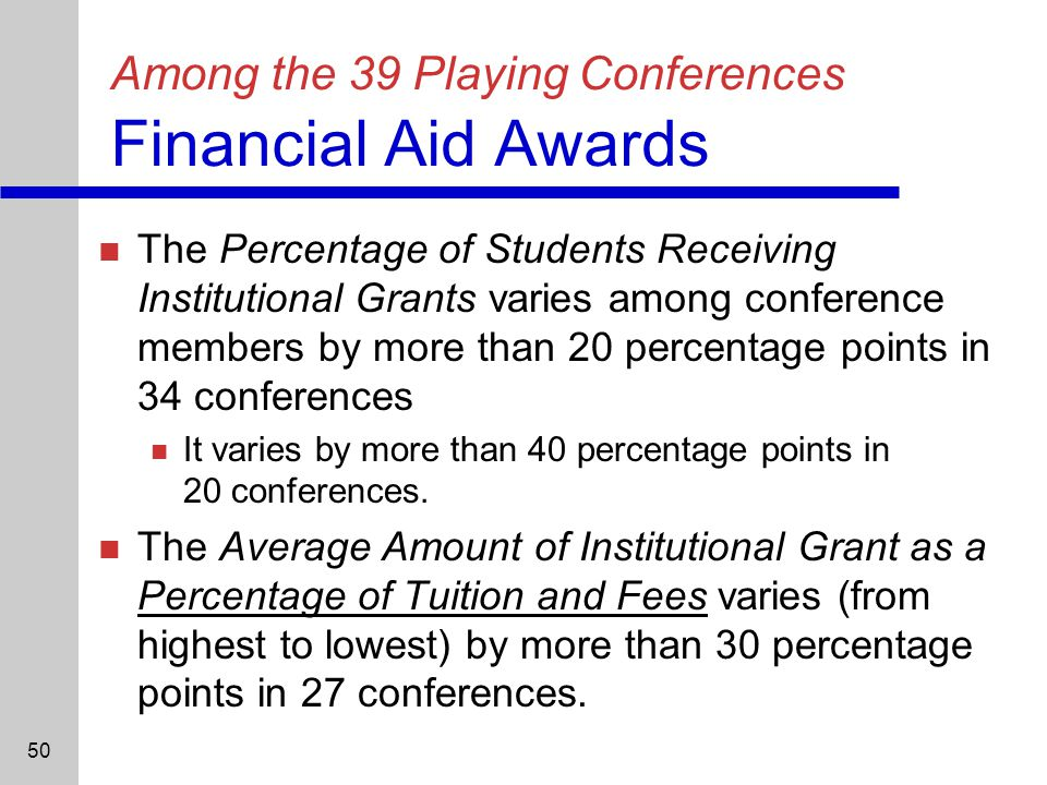 50 Among the 39 Playing Conferences Financial Aid Awards The Percentage of Students Receiving Institutional Grants varies among conference members by more than 20 percentage points in 34 conferences It varies by more than 40 percentage points in 20 conferences.