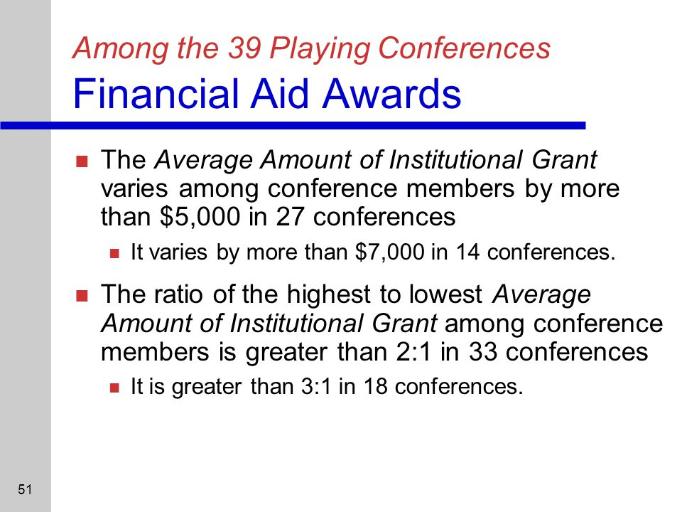 51 Among the 39 Playing Conferences Financial Aid Awards The Average Amount of Institutional Grant varies among conference members by more than $5,000 in 27 conferences It varies by more than $7,000 in 14 conferences.