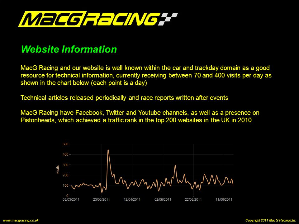 Website Information MacG Racing and our website is well known within the car and trackday domain as a good resource for technical information, currently receiving between 70 and 400 visits per day as shown in the chart below (each point is a day) Technical articles released periodically and race reports written after events MacG Racing have Facebook, Twitter and Youtube channels, as well as a presence on Pistonheads, which achieved a traffic rank in the top 200 websites in the UK in 2010 Copyright 2011 MacG Racing Ltd.www.macgracing.co.uk