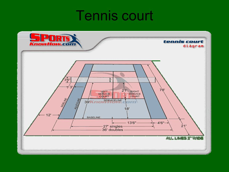 Tennis Rules Rule 1.Opponents stand on opposite sides of the court.